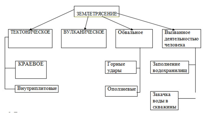 https://studopedia.ru/factors/untitled.jpg