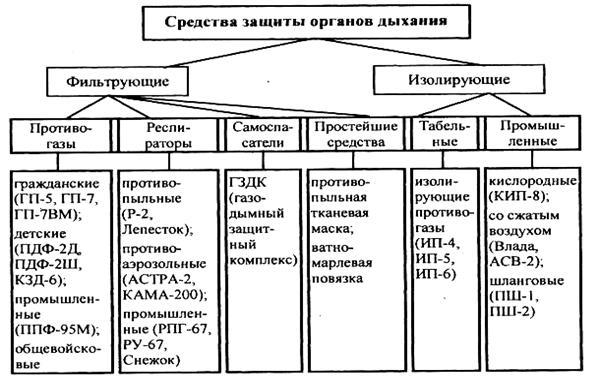 средства изображения: