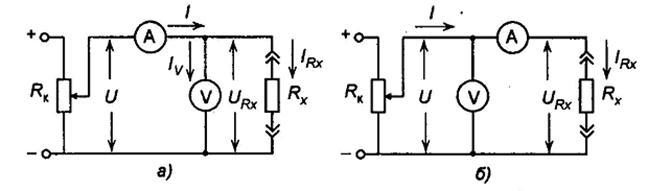 Метод амперметра и вольтметра