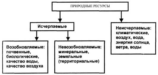 географической карты «